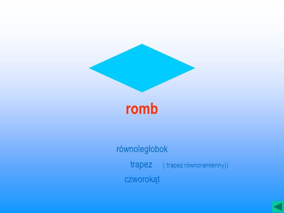 prostokąt równoległobok trapez ( trapez prostokątny,trapez równoramienny)) czworokąt