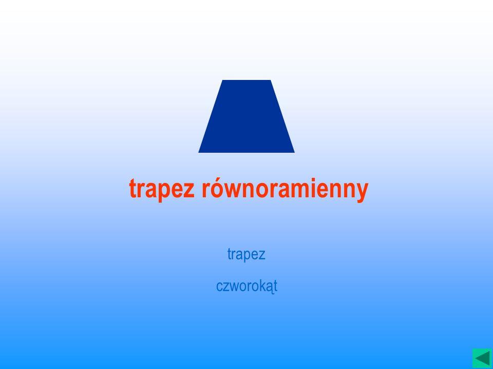 romb równoległobok trapez ( trapez równoramienny)) czworokąt