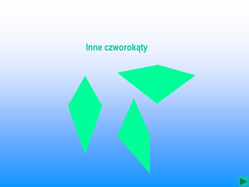 równoległoboki trapezy romby kwadraty prostokąty inne C Z W O R O K Ą T Y