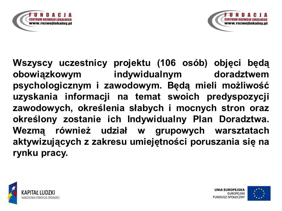 6 Wszyscy uczestnicy projektu (106 osób) objęci będą obowiązkowym indywidualnym doradztwem psychologicznym i zawodowym.