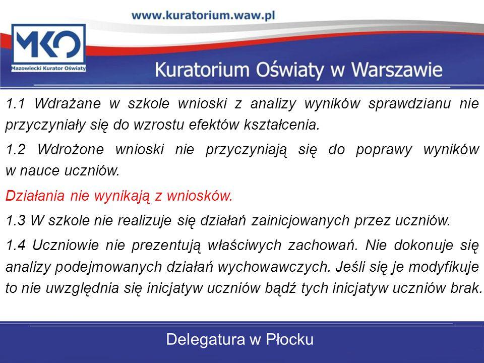 Delegatura w Płocku Wymaganie 9.Rodzice są partnerami szkoły lub placówki.