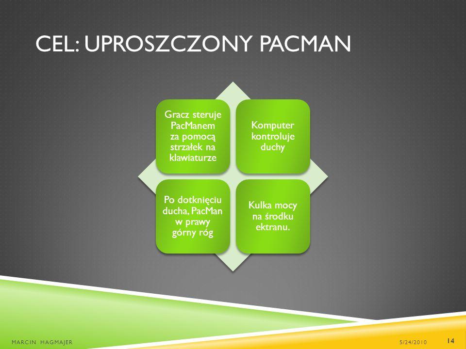 CEL: UPROSZCZONY PACMAN Gracz steruje PacManem za pomocą strzałek na klawiaturze Komputer kontroluje duchy Po dotknięciu ducha, PacMan w prawy górny róg Kulka mocy na środku ektranu.