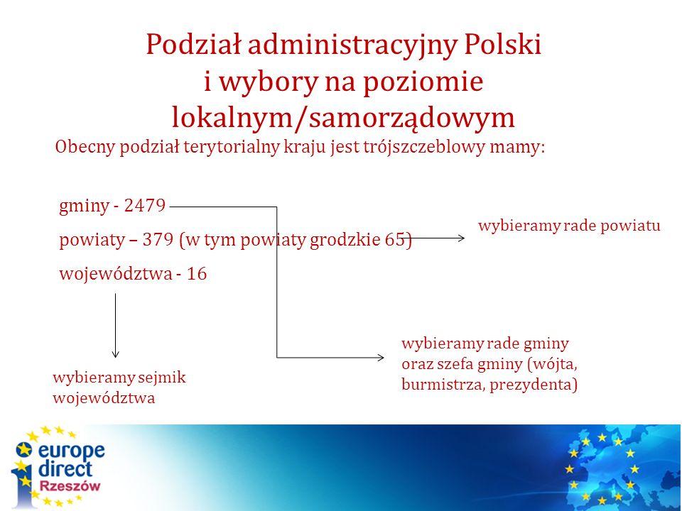 Podział administracyjny Polski i wybory na poziomie lokalnym/samorządowym Obecny podział terytorialny kraju jest trójszczeblowy mamy: gminy - 2479 pow