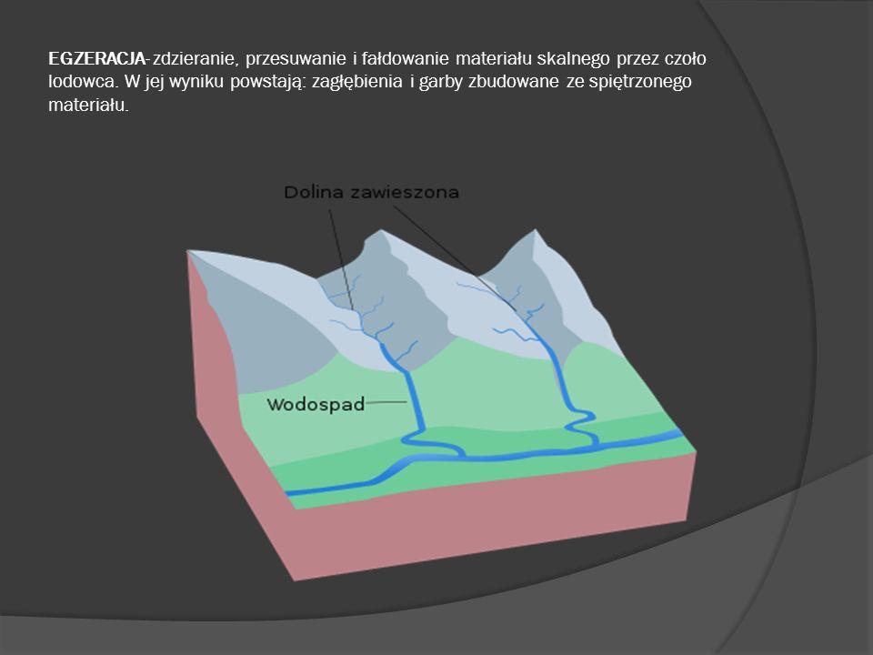 EGZERACJA- zdzieranie, przesuwanie i fałdowanie materiału skalnego przez czoło lodowca. W jej wyniku powstają: zagłębienia i garby zbudowane ze spiętr