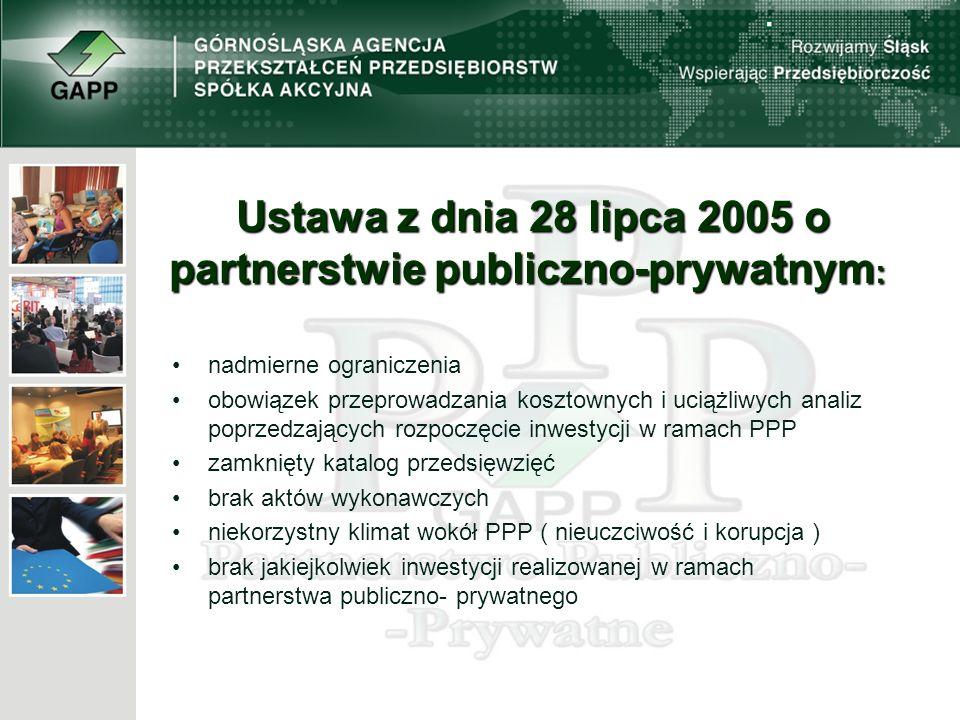 Ustawa z dnia 28 lipca 2005 o partnerstwie publiczno-prywatnym : nadmierne ograniczenia obowiązek przeprowadzania kosztownych i uciążliwych analiz poprzedzających rozpoczęcie inwestycji w ramach PPP zamknięty katalog przedsięwzięć brak aktów wykonawczych niekorzystny klimat wokół PPP ( nieuczciwość i korupcja ) brak jakiejkolwiek inwestycji realizowanej w ramach partnerstwa publiczno- prywatnego