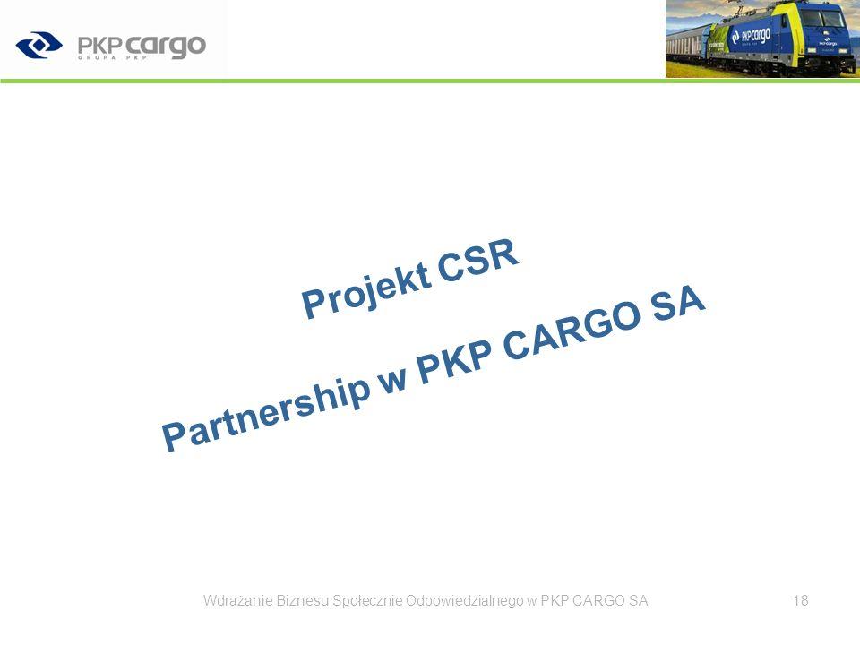 Projekt Partnership w PKP CARGO SA Partnerstwo jest powszechnie rozumiane jako dobrowolna i kooperacyjna relacja pomiędzy różnymi stronami, w której wszyscy uczestnicy ( partnerzy ) zgadzają się pracować razem, aby osiągnąć wspólny cel lub podjąć specyficzne zadanie i dzielić ryzyko, odpowiedzialność, zasoby, kompetencje i korzyści.