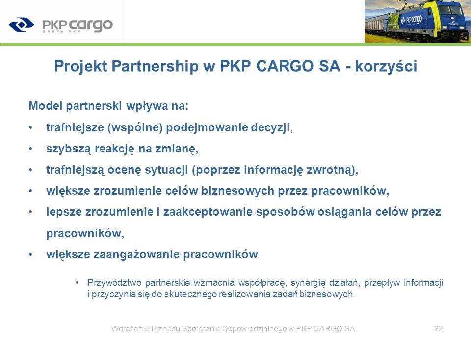 Projekt Partnership w PKP CARGO SA - realizacja Wdrażanie Biznesu Społecznie Odpowiedzialnego w PKP CARGO SA23 Projekt CSR Partnership w PKP CARGO SA / realizacja / Zwiększenie wiedzy na temat zasad funkcjonowania spółki oraz negocjacji Szkolenia Liderów Partnerów Społecznych Konferencja / szkolenie Zakopane pt.