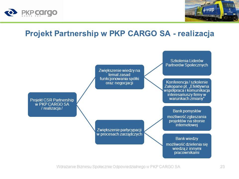 Projekt Partnership w PKP CARGO SA Reakcja partnerów społecznych po szkoleniach Ocena – bardzo dobra / celująca Przykładowe odpowiedzi na pyt.