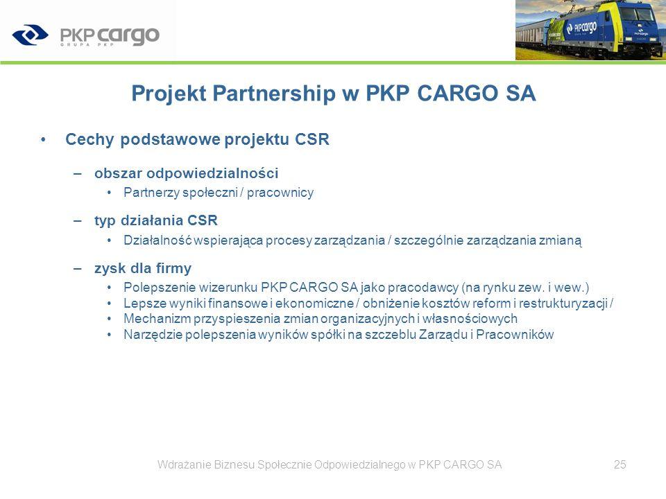 Projekt CSR KrewniacyClub PKP CARGO SA Wdrażanie Biznesu Społecznie Odpowiedzialnego w PKP CARGO SA26