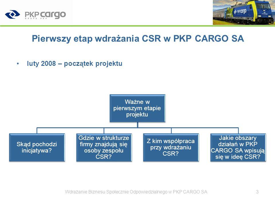 Pierwszy etap wdrażania CSR w PKP CARGO SA – skąd inicjatywa i miejsce CSR w strukturze.