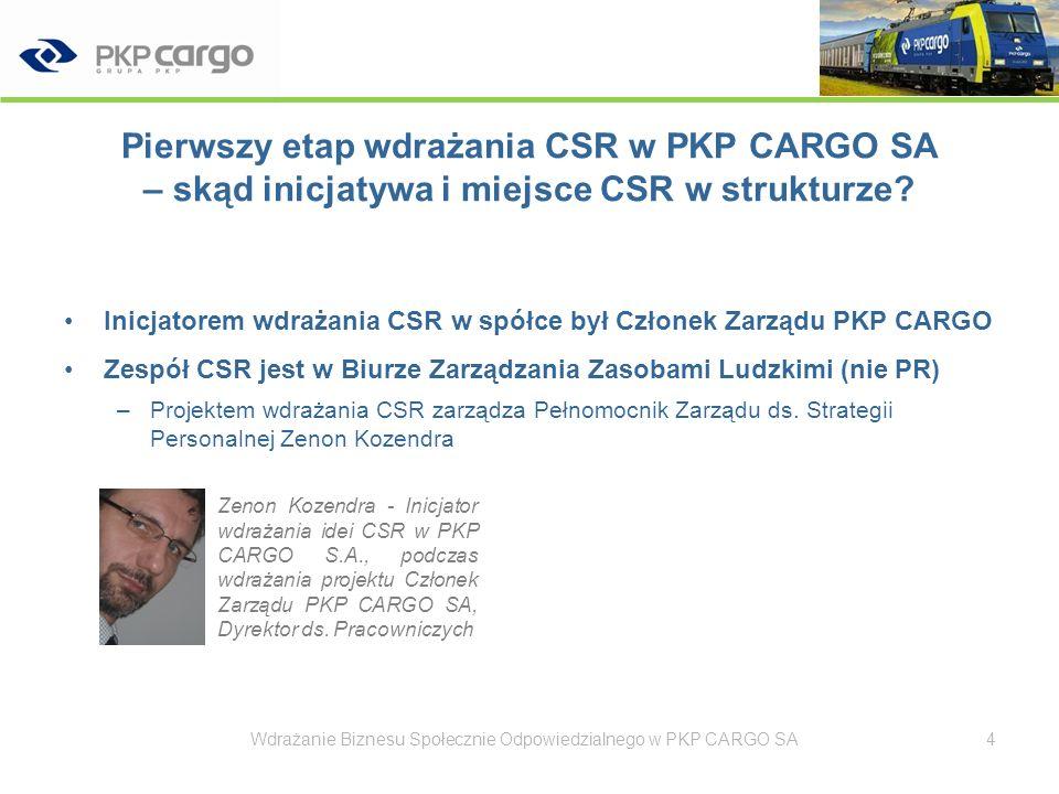 Pierwszy etap wdrażania CSR w PKP CARGO SA – z kim współpraca przy wdrażaniu CSR.