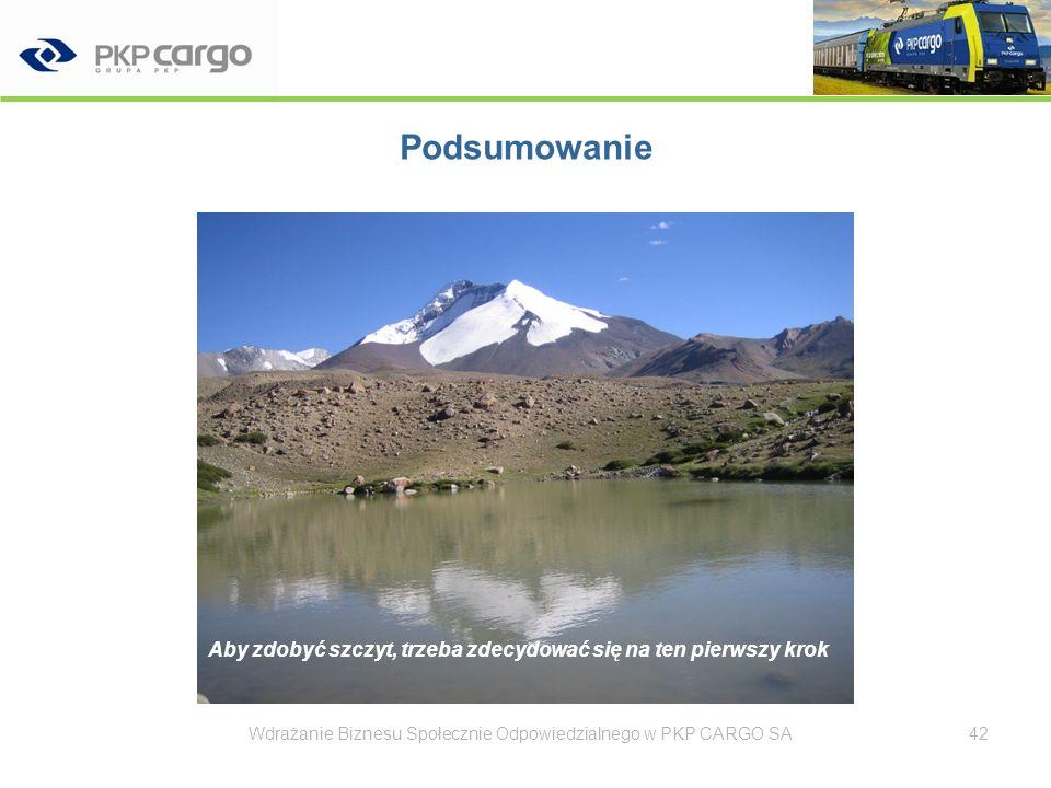 Dziękuję Kontakt: personel@pkp-cargo.pl Wdrażanie Biznesu Społecznie Odpowiedzialnego w PKP CARGO SA43