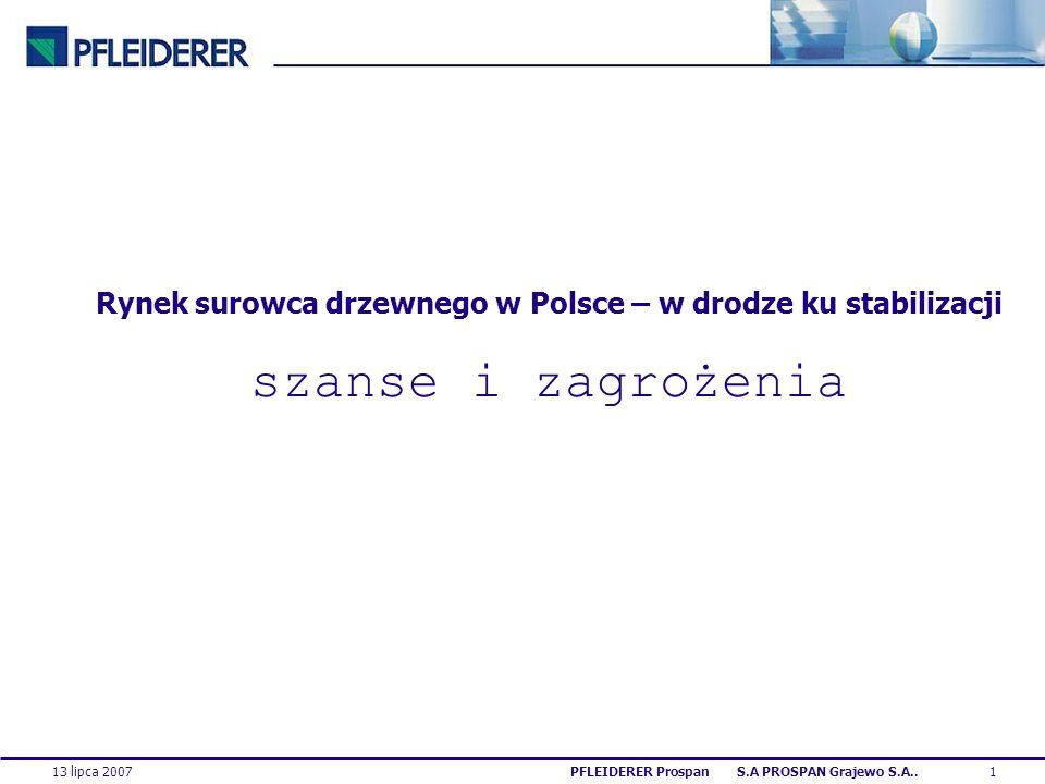 Dział Zaopatrzenia w Surowiec Drzewny 13 lipca 20071PFLEIDERER Prospan S.A PROSPAN Grajewo S.A.. Rynek surowca drzewnego w Polsce – w drodze ku stabil