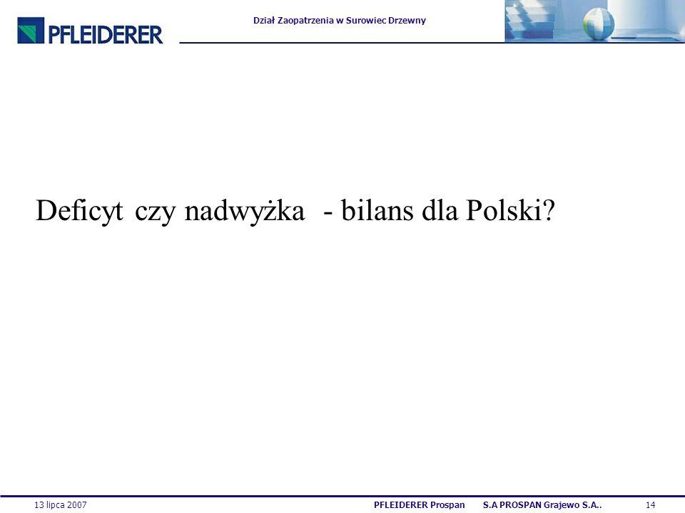 Dział Zaopatrzenia w Surowiec Drzewny 13 lipca 200714PFLEIDERER Prospan S.A PROSPAN Grajewo S.A.. Deficyt czy nadwyżka - bilans dla Polski?
