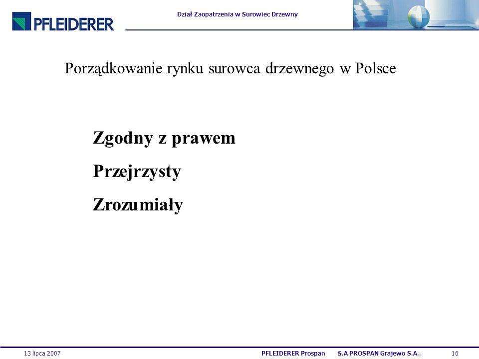 Dział Zaopatrzenia w Surowiec Drzewny 13 lipca 200716PFLEIDERER Prospan S.A PROSPAN Grajewo S.A.. Porządkowanie rynku surowca drzewnego w Polsce Zgodn