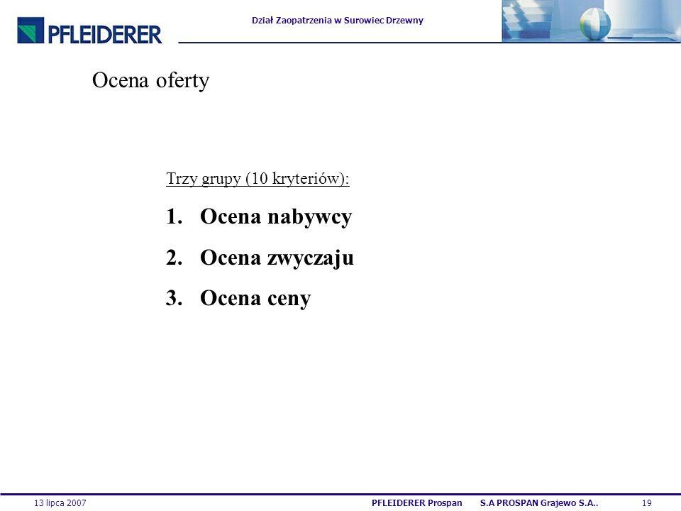Dział Zaopatrzenia w Surowiec Drzewny 13 lipca 200719PFLEIDERER Prospan S.A PROSPAN Grajewo S.A.. Ocena oferty Trzy grupy (10 kryteriów): 1.Ocena naby