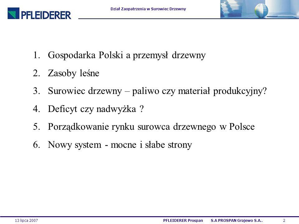 Dział Zaopatrzenia w Surowiec Drzewny 13 lipca 20072PFLEIDERER Prospan S.A PROSPAN Grajewo S.A.. 1.Gospodarka Polski a przemysł drzewny 2.Zasoby leśne