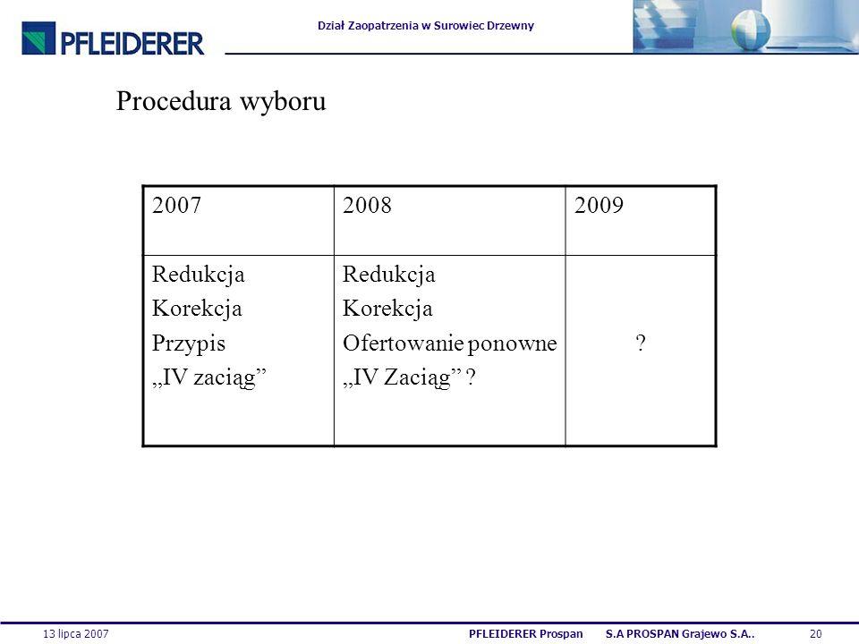 Dział Zaopatrzenia w Surowiec Drzewny 13 lipca 200720PFLEIDERER Prospan S.A PROSPAN Grajewo S.A.. Procedura wyboru 200720082009 Redukcja Korekcja Przy