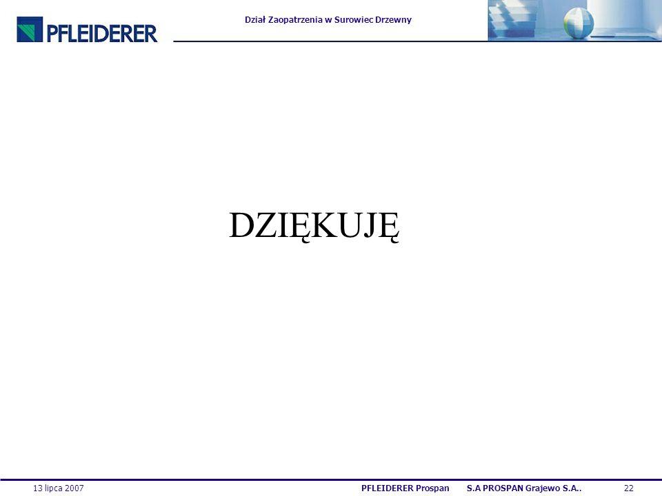 Dział Zaopatrzenia w Surowiec Drzewny 13 lipca 200722PFLEIDERER Prospan S.A PROSPAN Grajewo S.A.. DZIĘKUJĘ