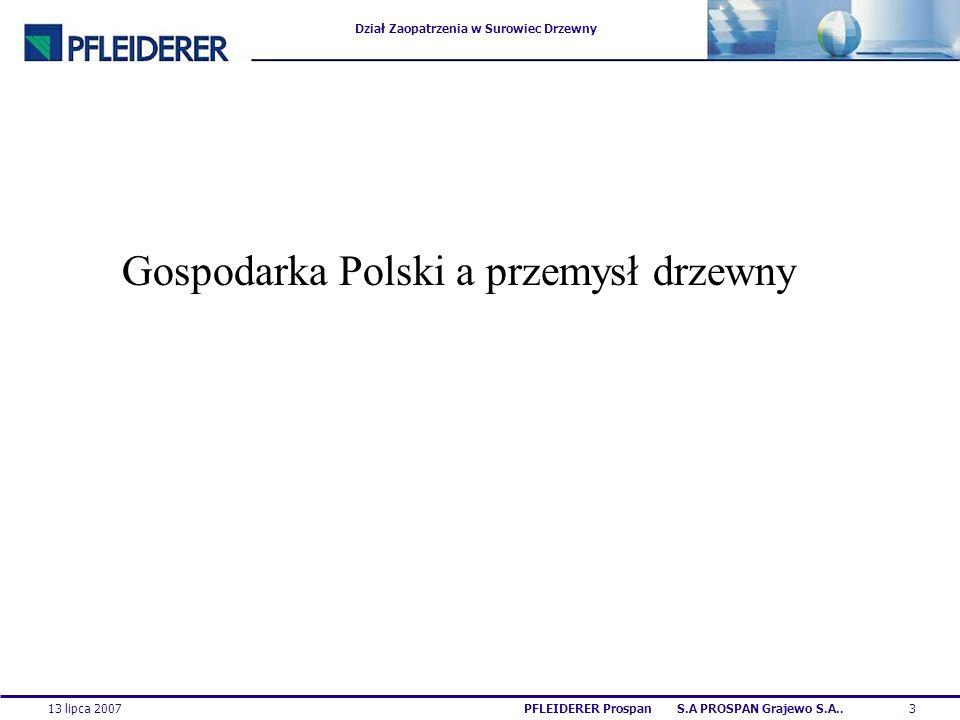 Dział Zaopatrzenia w Surowiec Drzewny 13 lipca 20073PFLEIDERER Prospan S.A PROSPAN Grajewo S.A.. Gospodarka Polski a przemysł drzewny