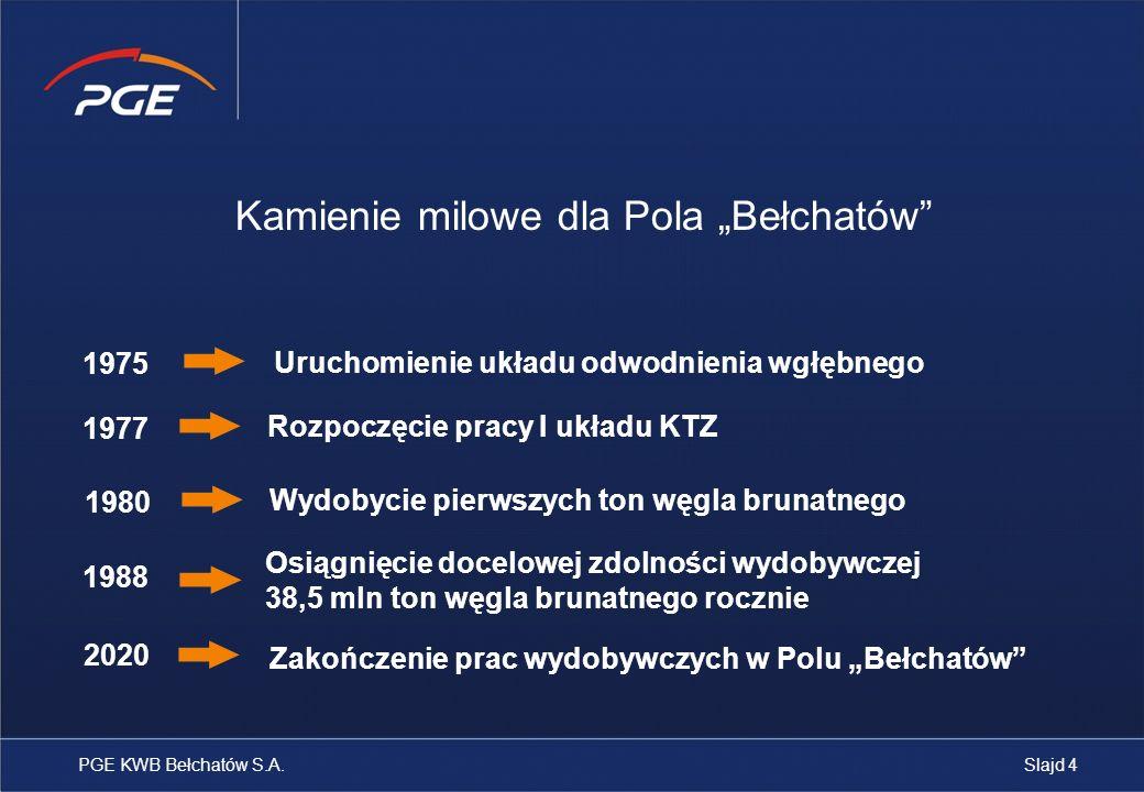 Kamienie milowe dla Pola Bełchatów 1977 Rozpoczęcie pracy I układu KTZ 1975 Uruchomienie układu odwodnienia wgłębnego 1988 Osiągnięcie docelowej zdoln