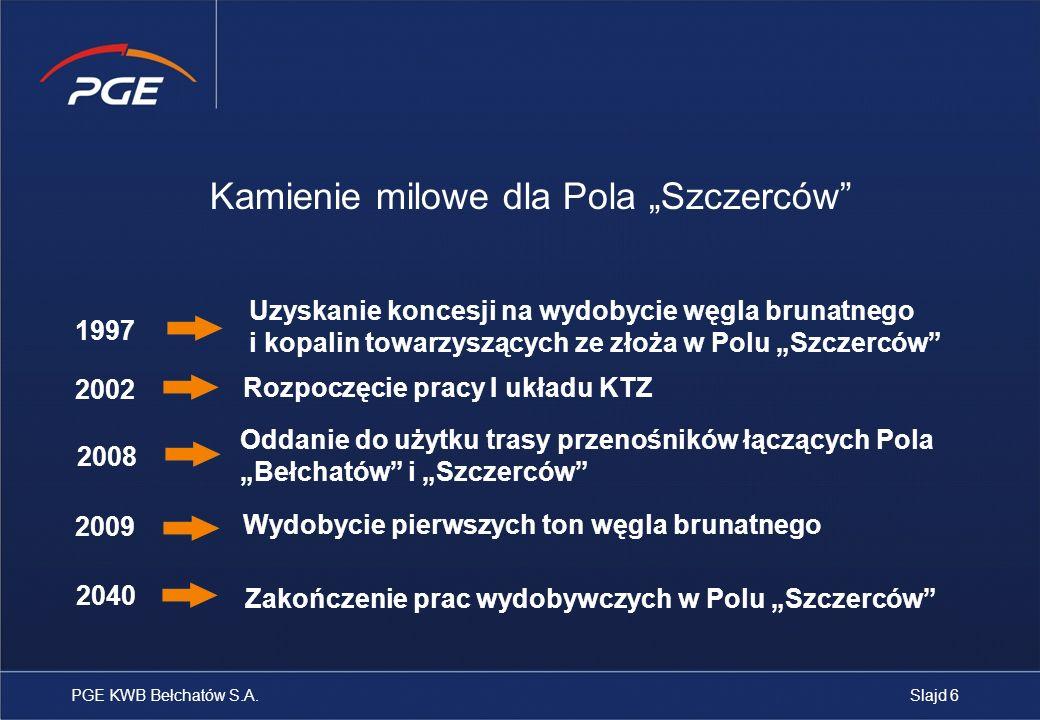Kamienie milowe dla Pola Szczerców 2002 Rozpoczęcie pracy I układu KTZ 1997 Uzyskanie koncesji na wydobycie węgla brunatnego i kopalin towarzyszących