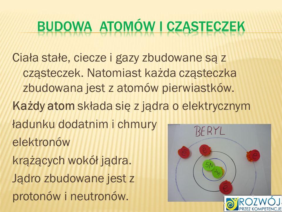 Ciała stałe, ciecze i gazy zbudowane są z cząsteczek. Natomiast każda cząsteczka zbudowana jest z atomów pierwiastków. Każdy atom składa się z jądra o