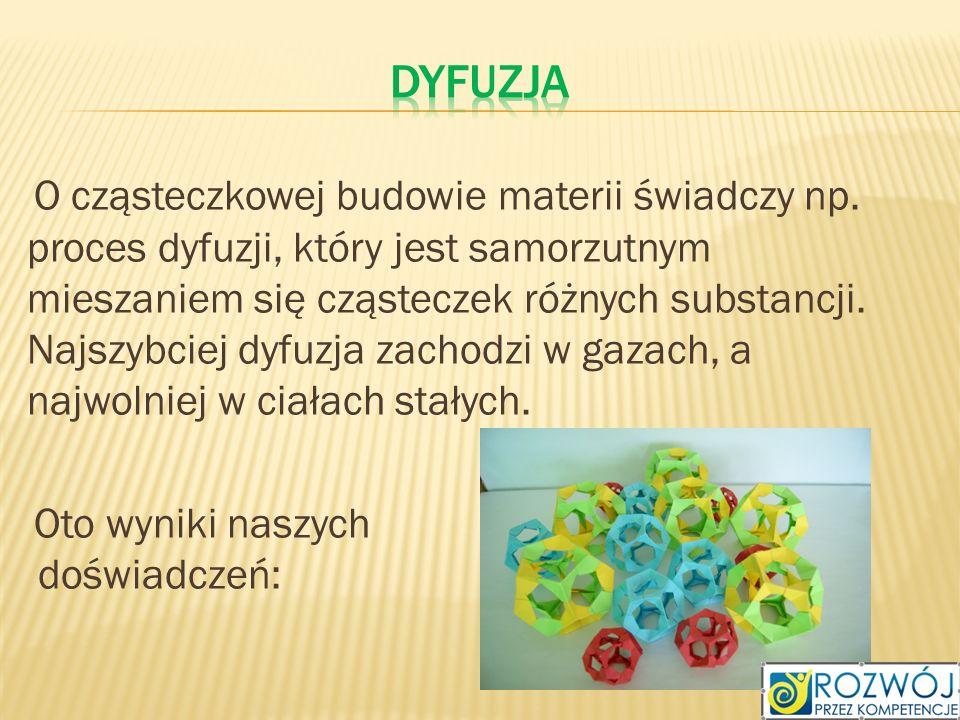 O cząsteczkowej budowie materii świadczy np. proces dyfuzji, który jest samorzutnym mieszaniem się cząsteczek różnych substancji. Najszybciej dyfuzja