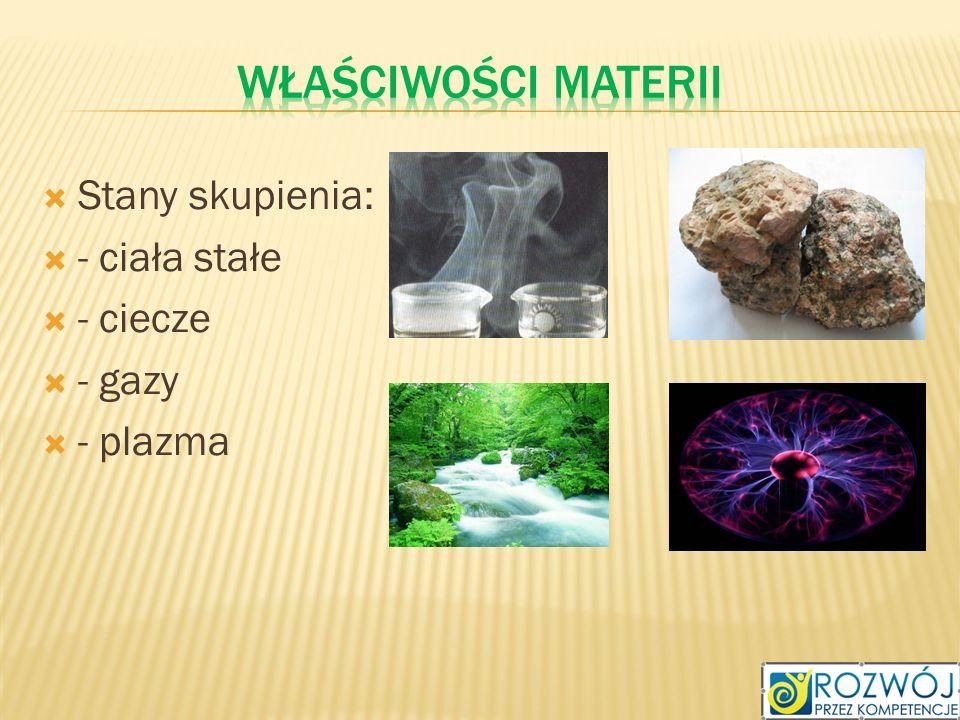 Stany skupienia: - ciała stałe - ciecze - gazy - plazma