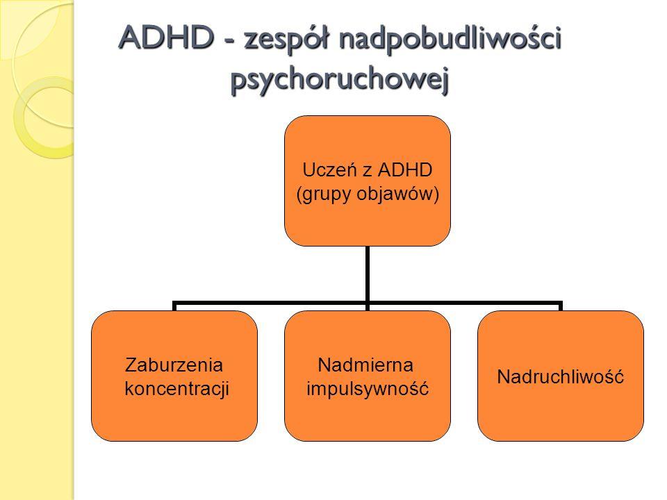 ADHD - zespół nadpobudliwości psychoruchowej Uczeń z ADHD (grupy objawów) Zaburzenia koncentracji Nadmierna impulsywność Nadruchliwość