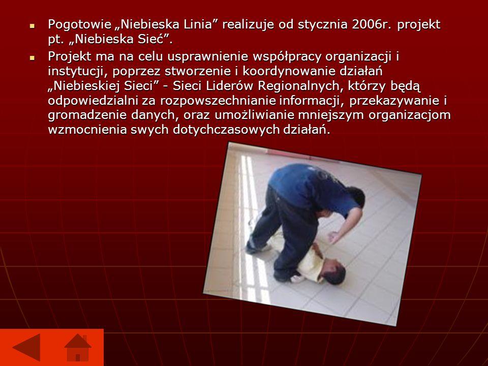 Pogotowie Niebieska Linia realizuje od stycznia 2006r. projekt pt. Niebieska Sieć. Pogotowie Niebieska Linia realizuje od stycznia 2006r. projekt pt.