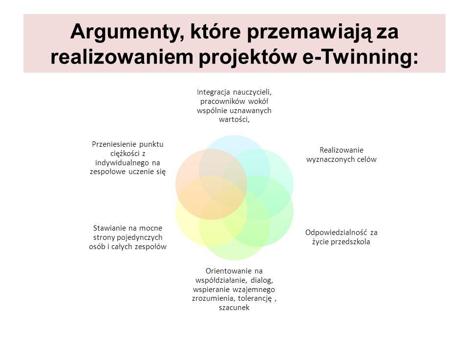 Argumenty, które przemawiają za realizowaniem projektów e-Twinning: Integracja nauczycieli, pracowników wokół wspólnie uznawanych wartości, Realizowanie wyznaczonych celów Odpowiedzialność za życie przedszkola Orientowanie na współdziałanie, dialog, wspieranie wzajemnego zrozumienia, tolerancję, szacunek Stawianie na mocne strony pojedynczych osób i całych zespołów Przeniesienie punktu ciężkości z indywidualnego na zespołowe uczenie się