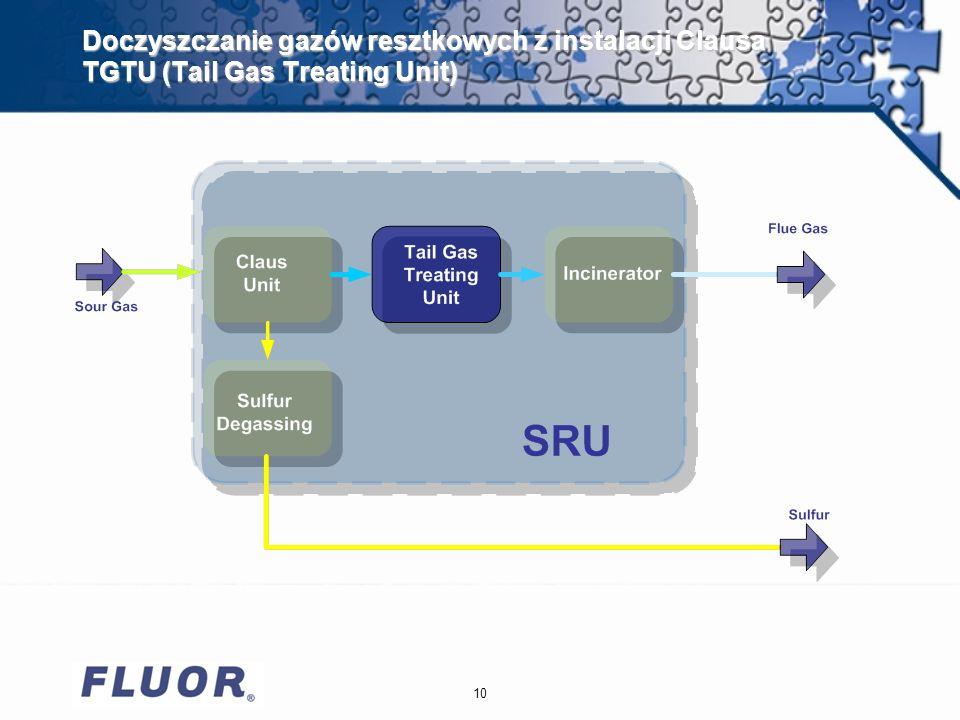 10 Doczyszczanie gazów resztkowych z instalacji Clausa TGTU (Tail Gas Treating Unit)