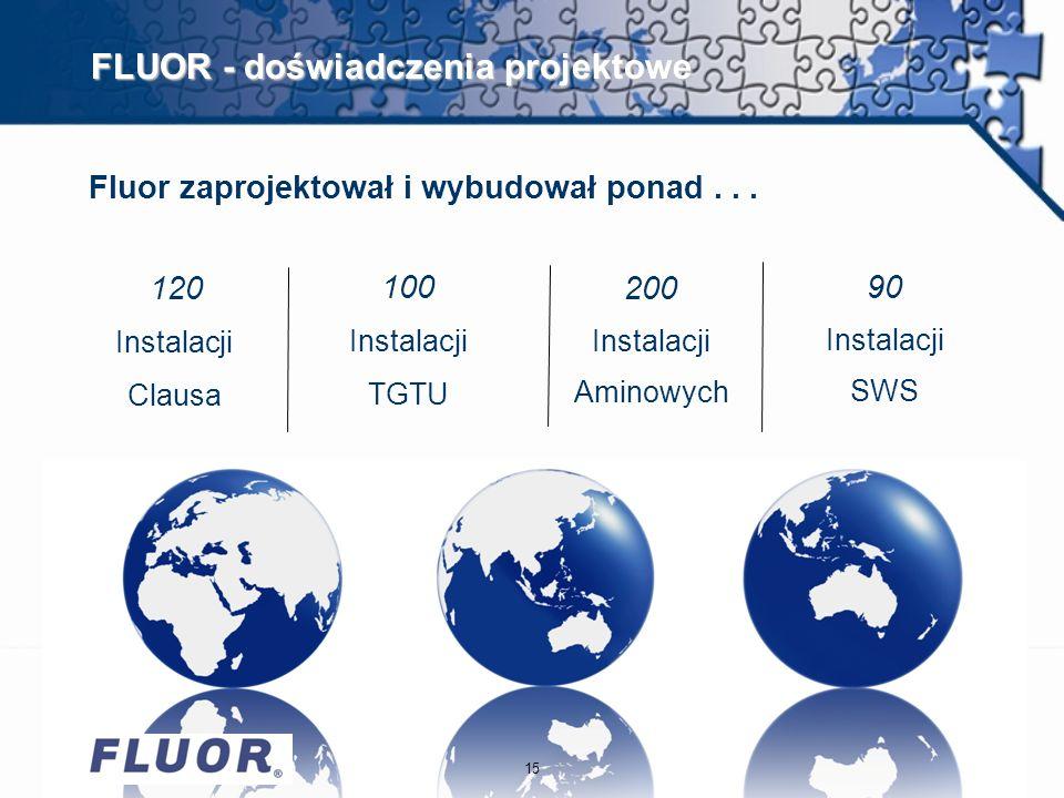 90 Instalacji SWS 200 Instalacji Aminowych 120 Instalacji Clausa 100 Instalacji TGTU Fluor zaprojektował i wybudował ponad...