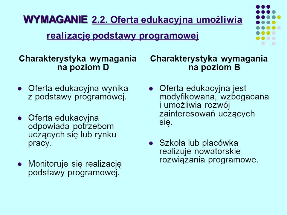 WYMAGANIE WYMAGANIE 2.2. Oferta edukacyjna umożliwia realizację podstawy programowej Charakterystyka wymagania na poziom D Oferta edukacyjna wynika z