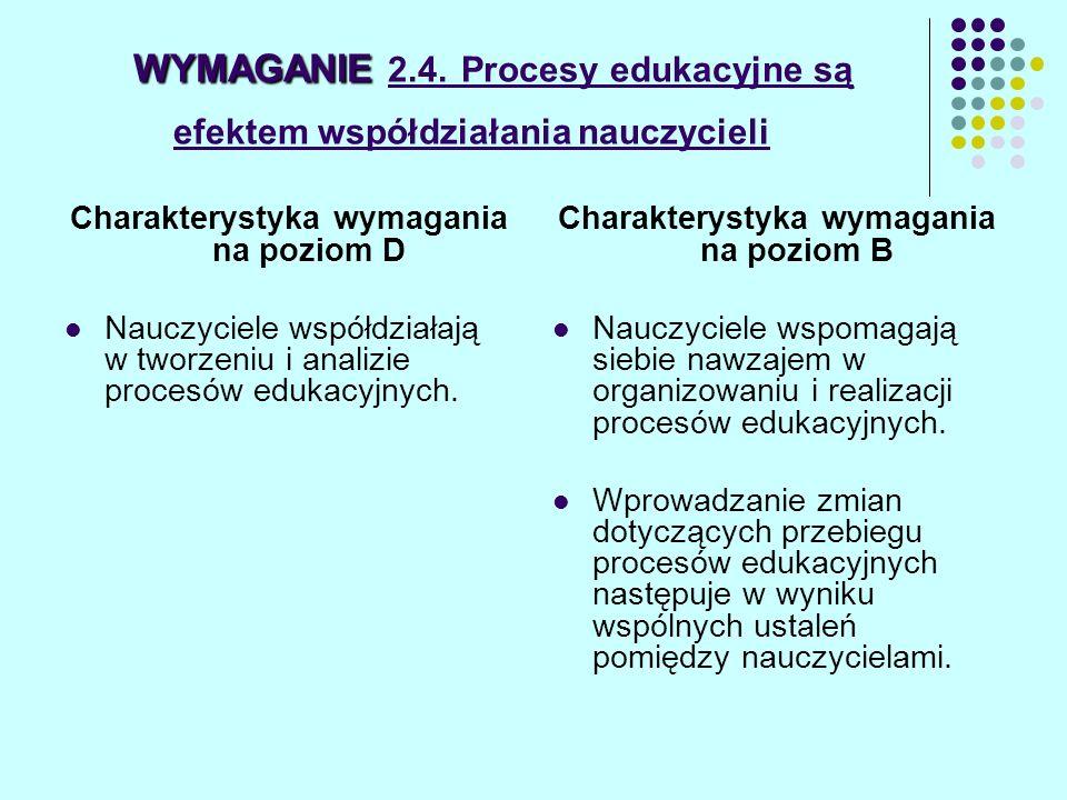 WYMAGANIE WYMAGANIE 2.4. Procesy edukacyjne są efektem współdziałania nauczycieli Charakterystyka wymagania na poziom D Nauczyciele współdziałają w tw