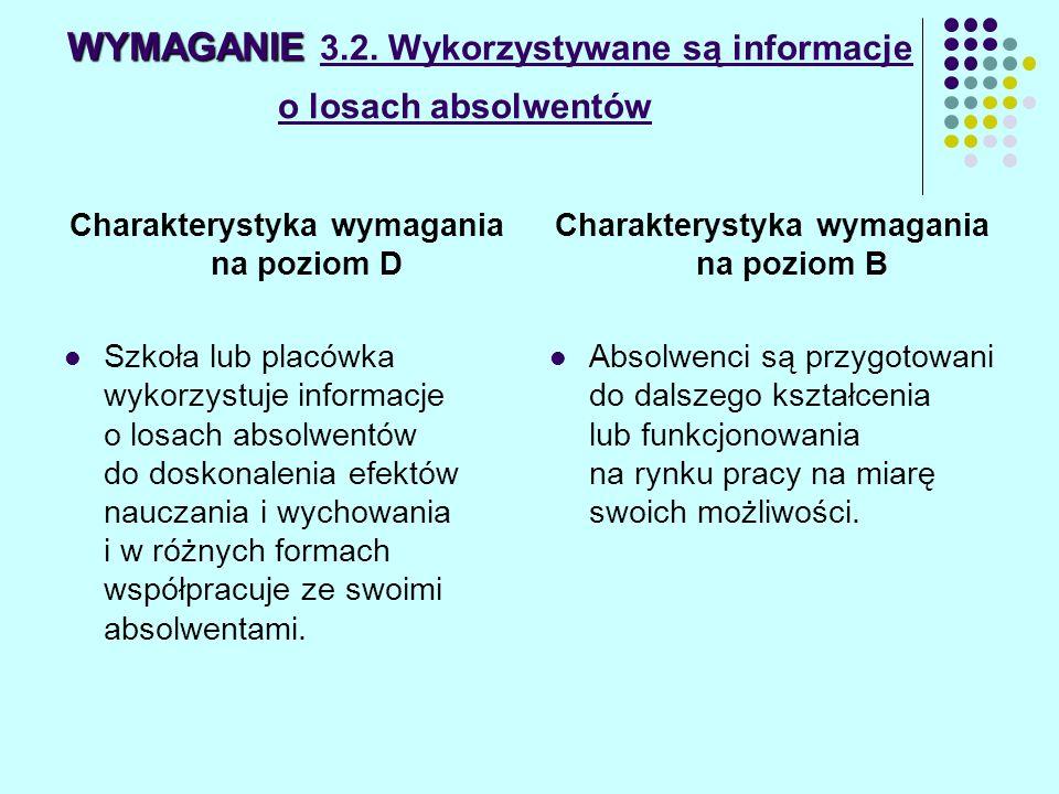 WYMAGANIE WYMAGANIE 3.2. Wykorzystywane są informacje o losach absolwentów Charakterystyka wymagania na poziom D Szkoła lub placówka wykorzystuje info