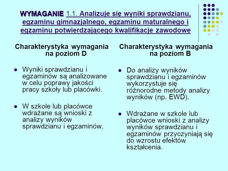 WYMAGANIE WYMAGANIE 1.1. Analizuje się wyniki sprawdzianu, egzaminu gimnazjalnego, egzaminu maturalnego i egzaminu potwierdzającego kwalifikacje zawod
