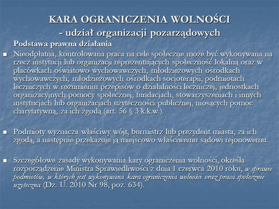 KARA OGRANICZENIA WOLNOŚCI - udział organizacji pozarządowych Podstawa prawna działania Nieodpłatna, kontrolowana praca na cele społeczne może być wyk