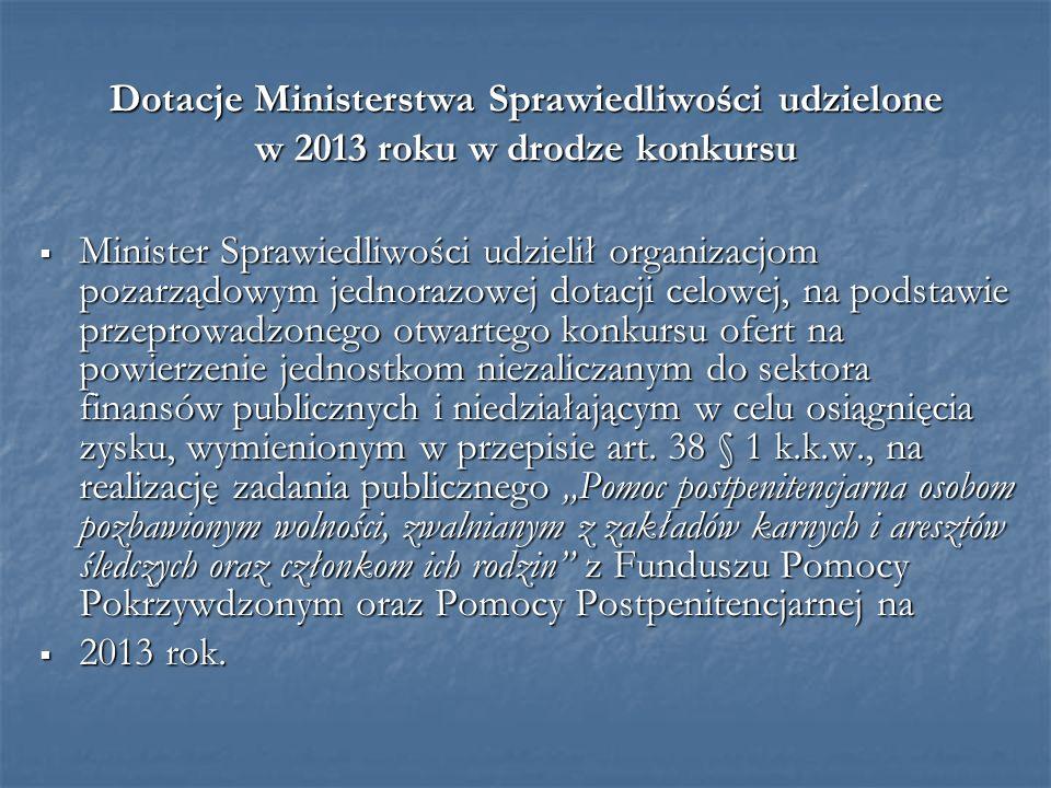 Dotacje Ministerstwa Sprawiedliwości udzielone w 2013 roku w drodze konkursu Minister Sprawiedliwości udzielił organizacjom pozarządowym jednorazowej