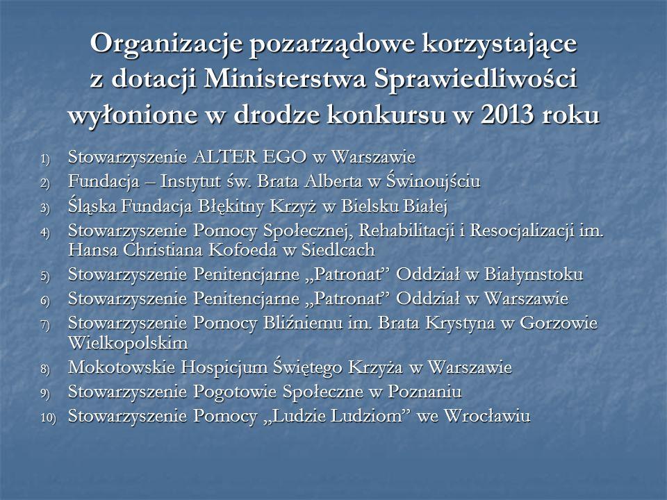 Organizacje pozarządowe korzystające z dotacji Ministerstwa Sprawiedliwości wyłonione w drodze konkursu w 2013 roku 1) Stowarzyszenie ALTER EGO w Wars