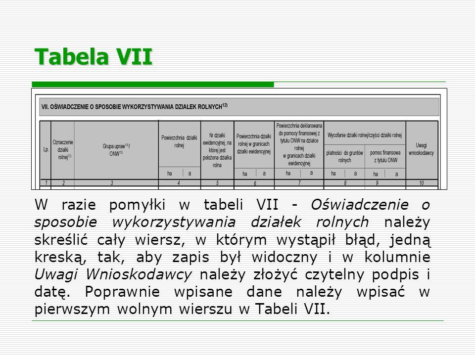 Tabela VII W razie pomyłki w tabeli VII - Oświadczenie o sposobie wykorzystywania działek rolnych należy skreślić cały wiersz, w którym wystąpił błąd,