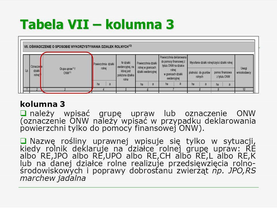 Tabela VII – kolumna 3 kolumna 3 należy wpisać grupę upraw lub oznaczenie ONW (oznaczenie ONW należy wpisać w przypadku deklarowania powierzchni tylko