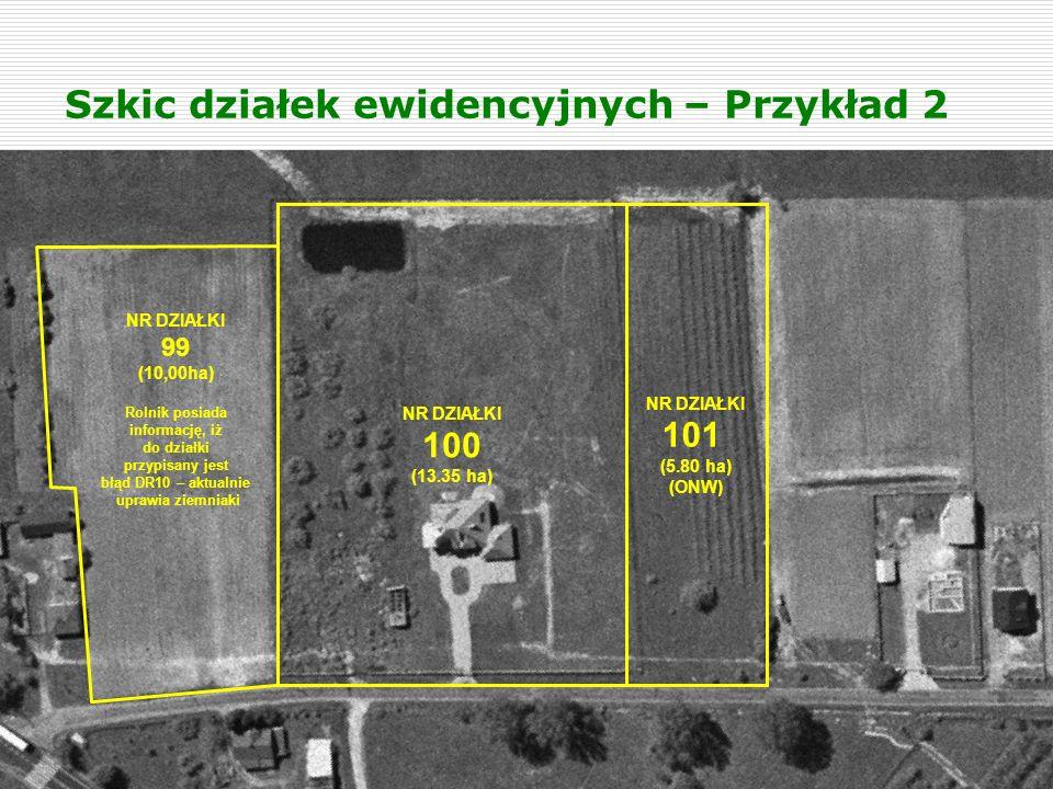 Szkic działek ewidencyjnych – Przykład 2 NR DZIAŁKI 101 (5.80 ha) (ONW) NR DZIAŁKI 100 (13.35 ha) NR DZIAŁKI 99 (10,00ha) Rolnik posiada informację, i