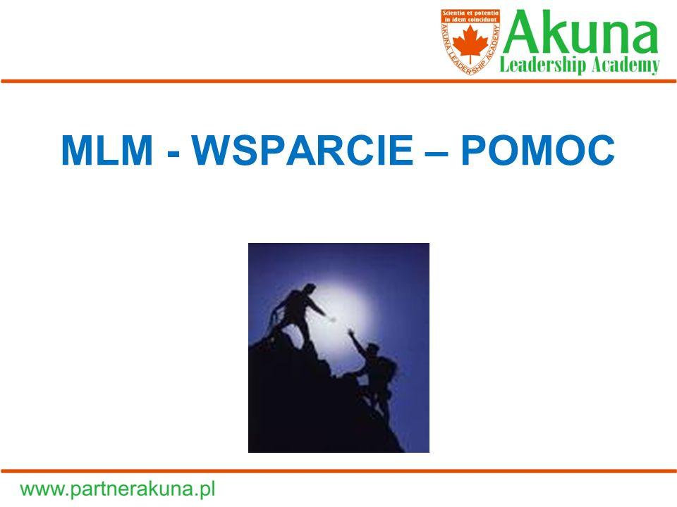 MLM - WSPARCIE – POMOC