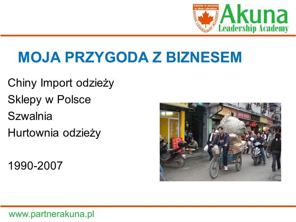 MOJA PRZYGODA Z BIZNESEM Chiny Import odzieży Sklepy w Polsce Szwalnia Hurtownia odzieży 1990-2007