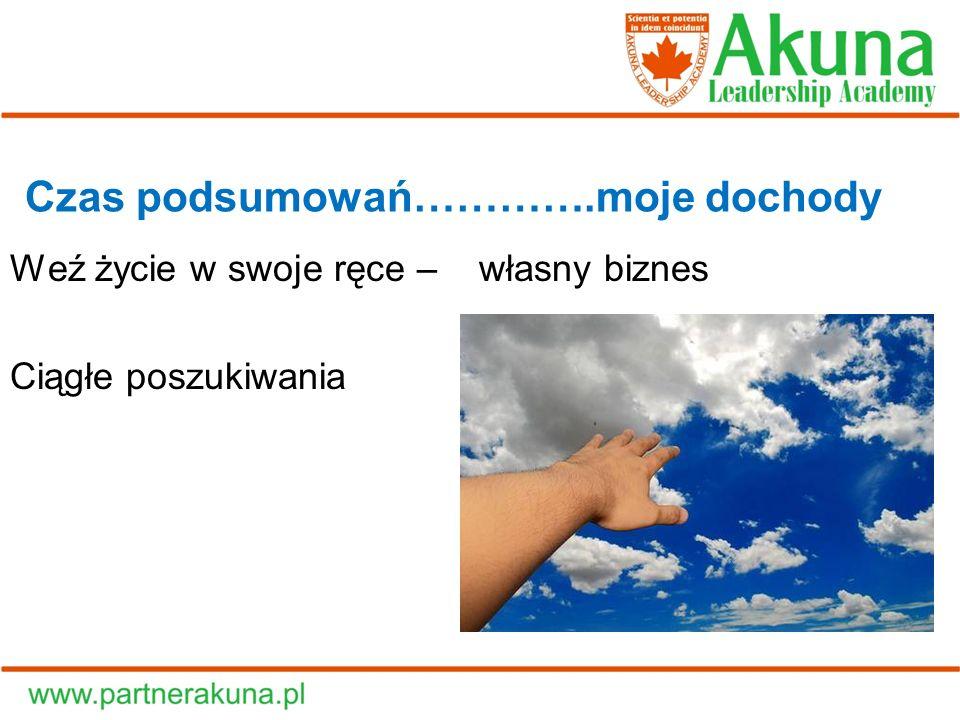 Porównanie MLM a BRANŻA MEDYCZNA AKUNA – pierwsza firma MLM Deklaracja 60 zł