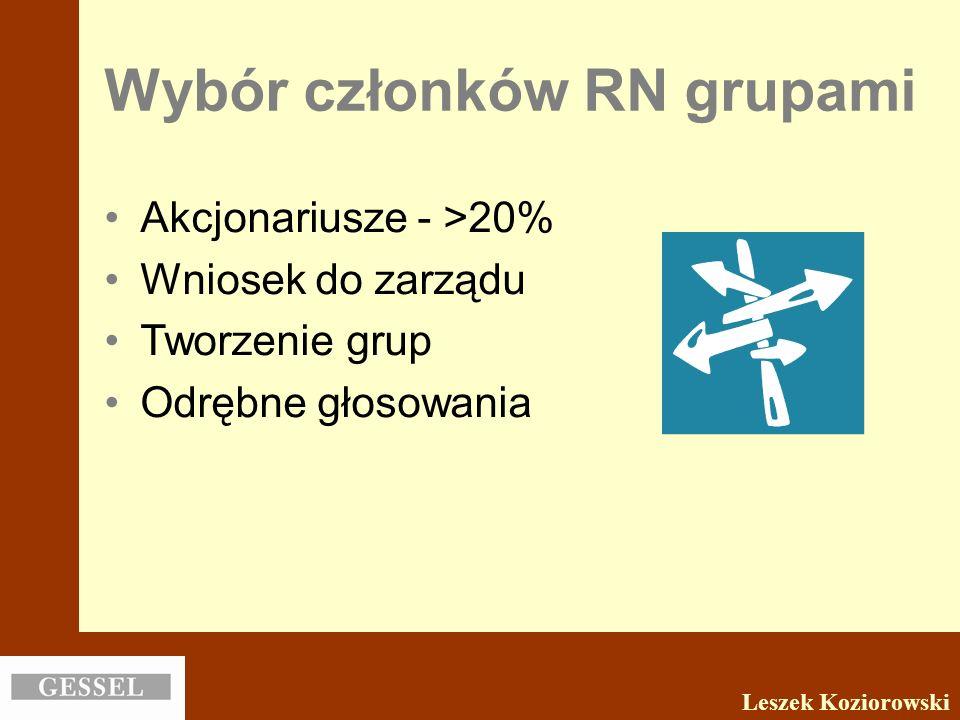 Wybór członków RN grupami Akcjonariusze - >20% Wniosek do zarządu Tworzenie grup Odrębne głosowania Leszek Koziorowski