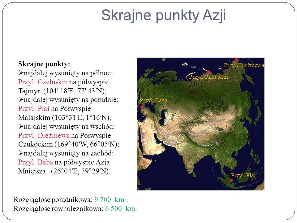 Skrajne punkty Azji Przyl.Dieżniewa Przyl. Piai Przyl.