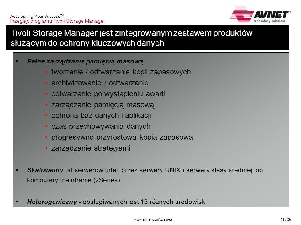 www.avnet.com/ts/emea Accelerating Your Success TM 11 / 25 Tivoli Storage Manager jest zintegrowanym zestawem produktów służącym do ochrony kluczowych